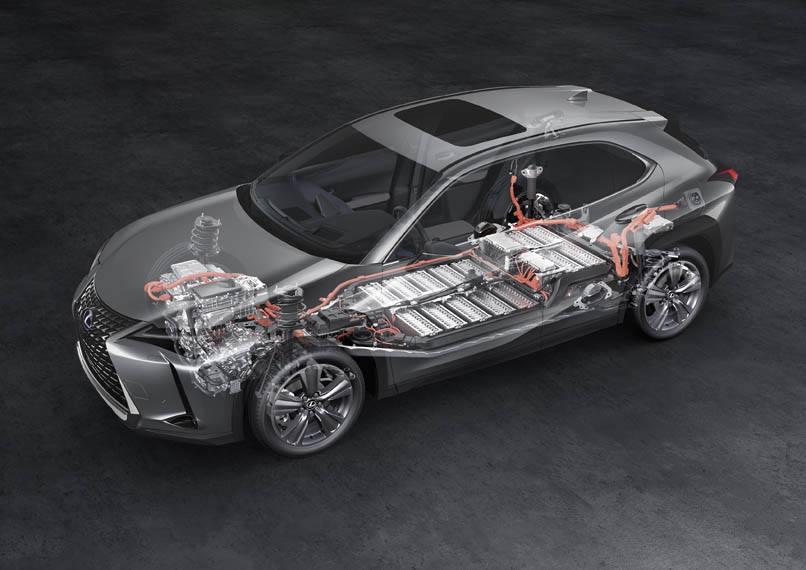Lexus-UX-300e-electrico_bateria2