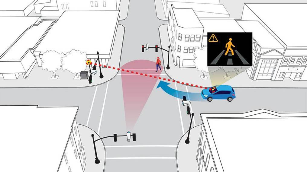 Honda-sistemas-Smart-Intersection-Smar-Warm-CES_2020