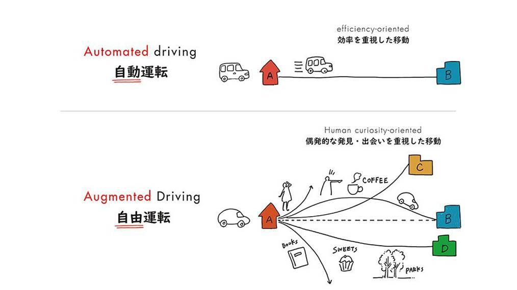 experiencia-realidad-aumentada2-Honda-CES_2020
