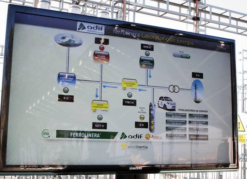 funcionamiento-sistema-ferrolineras