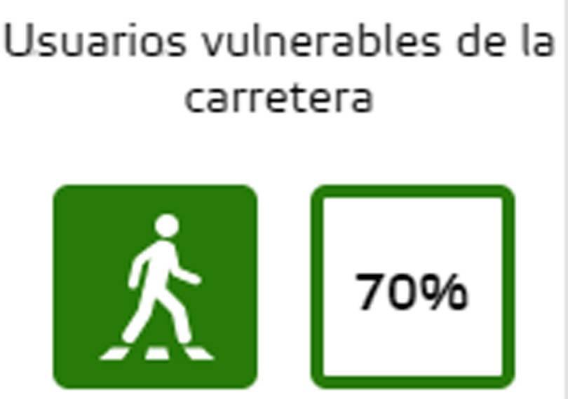 pruebas-euro-ncap-porsche-taycan_usuarios-vulnerables-carretera