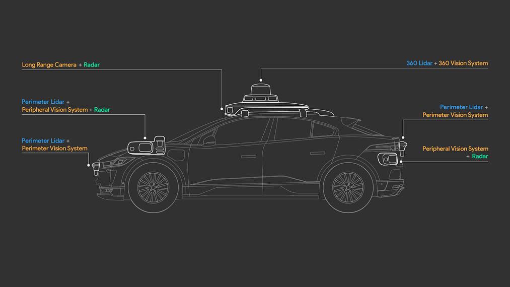 nueva-tecnologia-waymo-quinta-generacion-integrada-jaguar-i_pace