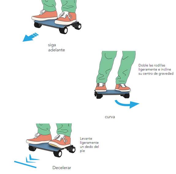 walk-car-modo-uso