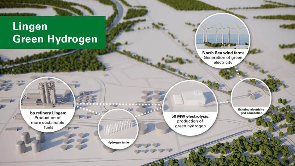 plan-hidrogeno-verde-BP-Orsted