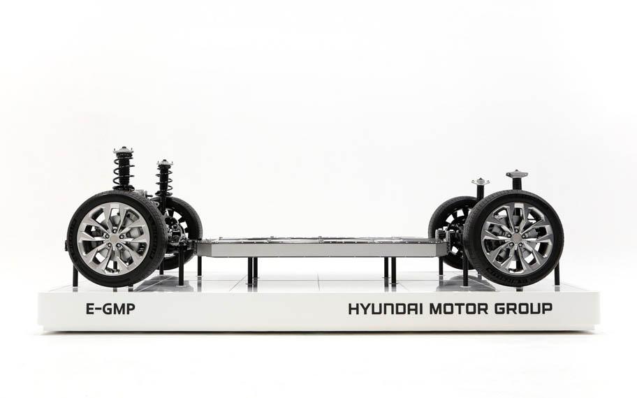 hyundai-plataforma-E-GMP_6