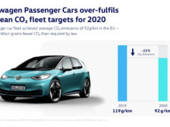 volkswagen-emisiones-co2-union-europea_2020-multa