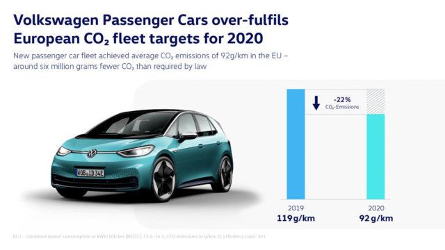 volkswagen-emisiones-co2-union-europea_2020-multa