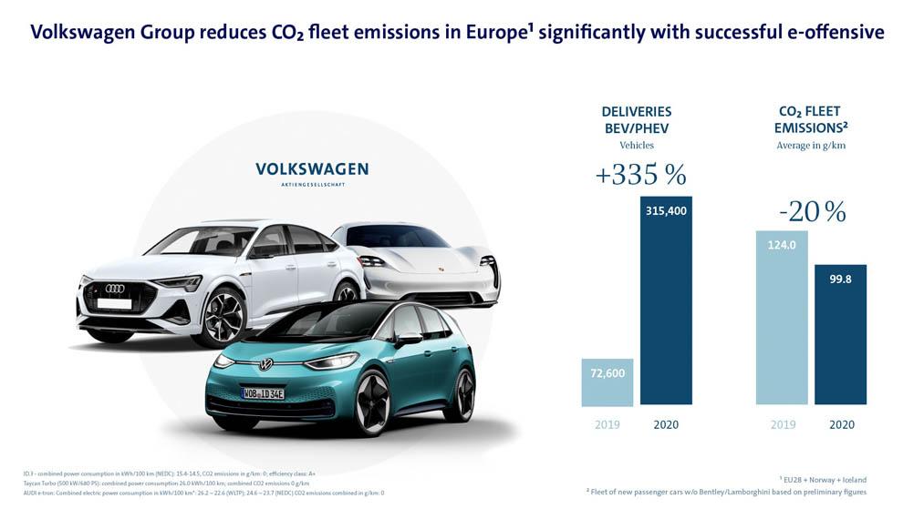 volkswagen-emisiones-co2-union-europea_2020_multa