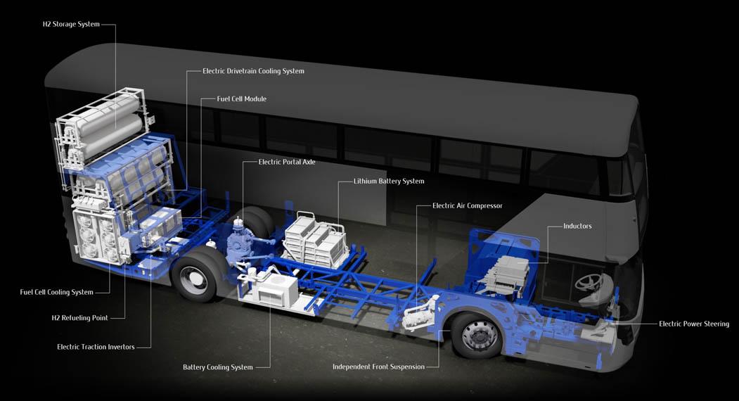 autobus-hidrogeno-Escocia-dos-pisos_interior