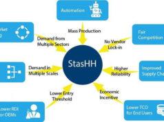 consorcio-europeo-pilas-combustible-hidrogeno_StasHH