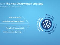 nueva-estrategia-acelerate-volkswagen
