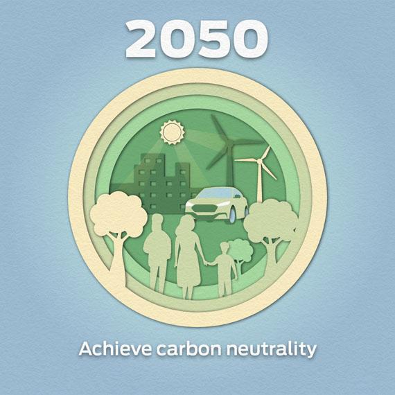 Ford-objetivo-2050