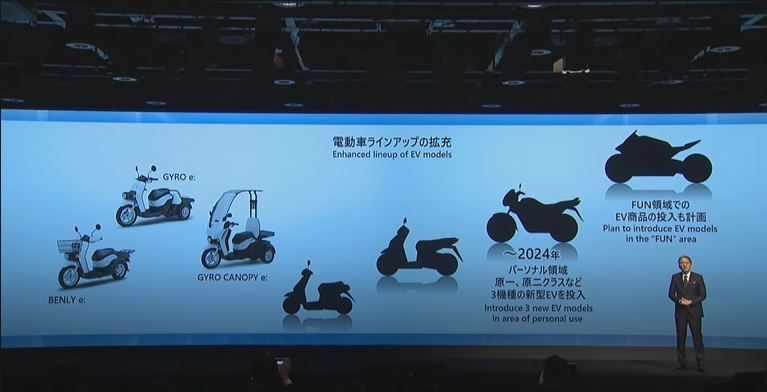 Honda-planes-motocicletas-electricas-2024