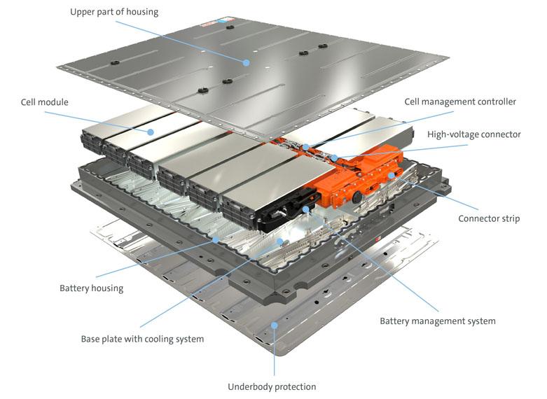 baterias-MEB-VW