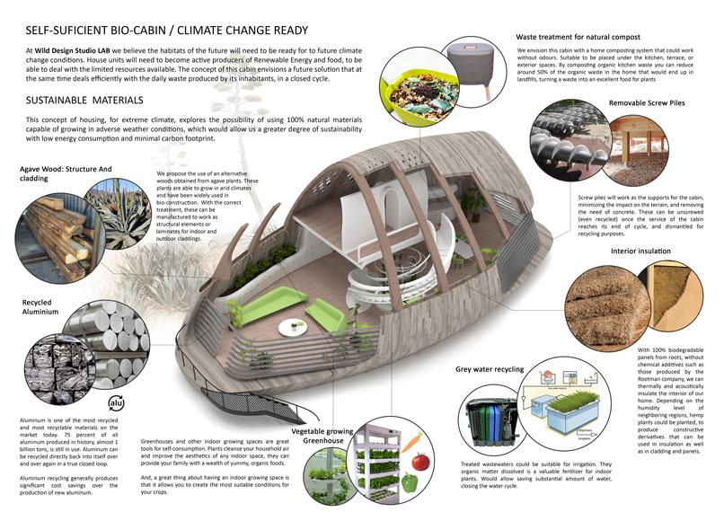 bio-viviendas-autosuficientes-post-cambio-climatico