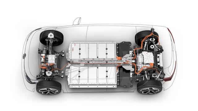 plataforma-MEB-Volkswagen-baterias