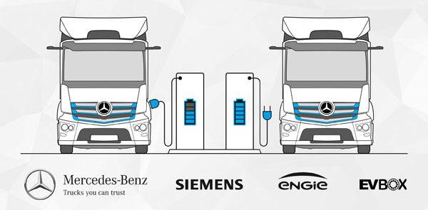 Asociacion-infraestructura-carga-Mercedes-Benz-Trucks_Engie-Siemenes-EVBox_ilustracion