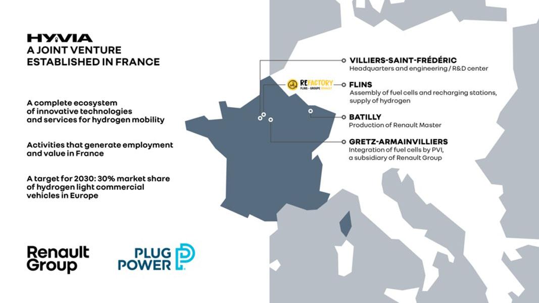 Fabricas-empresa-conjunta-HYVIA_Grupo-Renault_Plug-Power