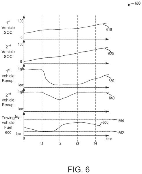 Ford-patente-sistema-carga-remolque_datos