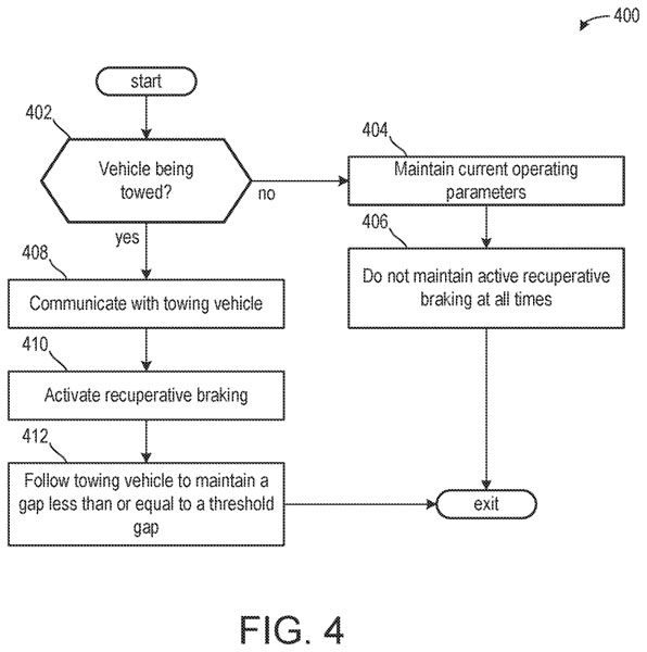 Ford-patente-sistema-carga-remolque_esquema