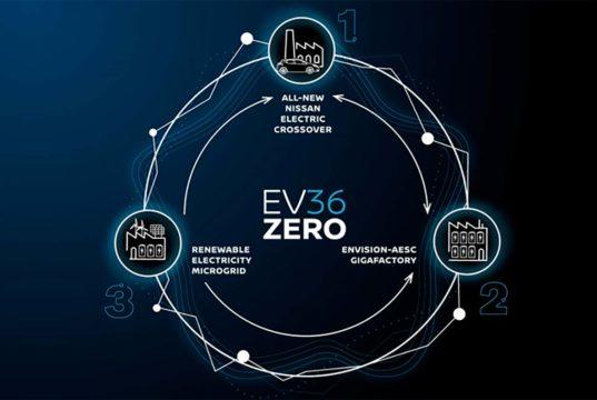 Nissan centra todos sus esfuerzos en Reino Unido, anunciando un nuevo crossover eléctrico y una fábrica de baterías