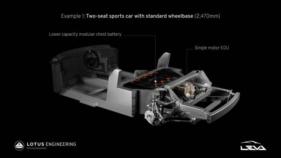 Lotus-Proyecto-LEVA-arquitectura-ligera-vehiculos-electricos