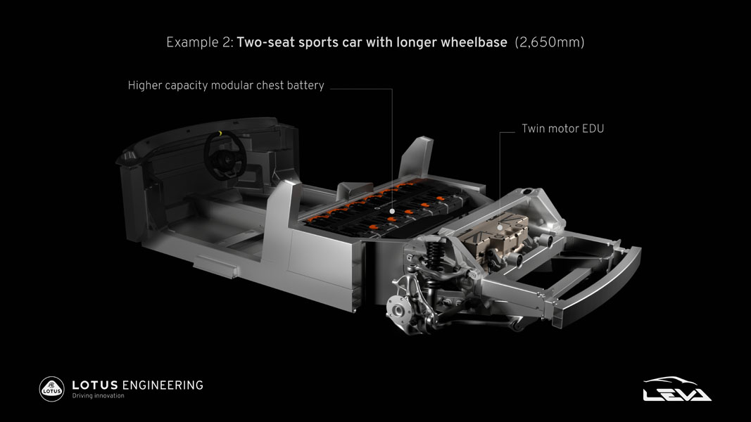 Lotus-Proyecto-LEVA-arquitectura-ligera-vehiculos-electricos_2
