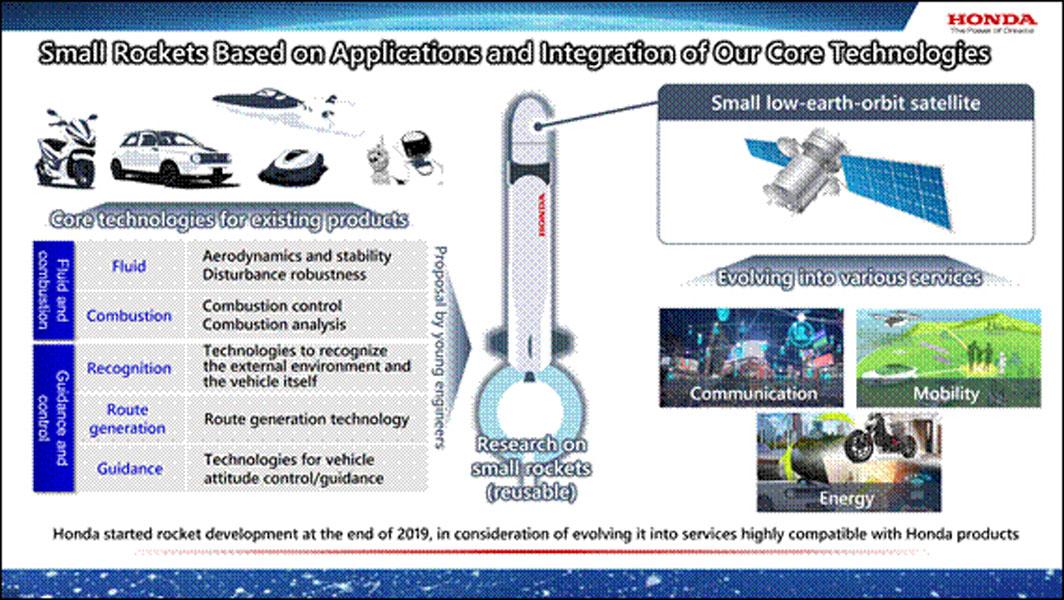 Cohetes-reutilizables-Honda