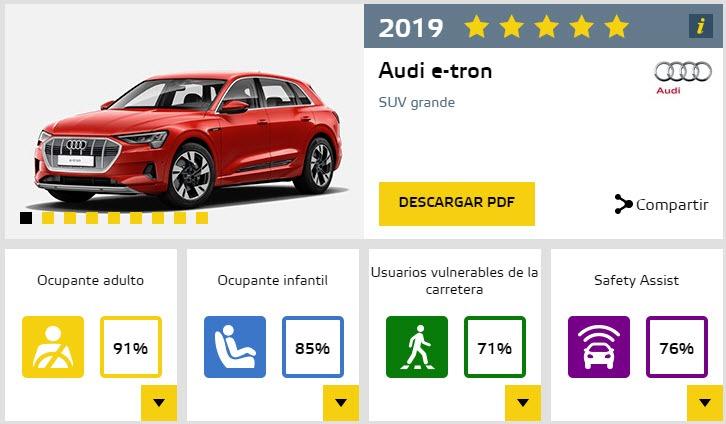 Audi-e-tron-euro_ncap-resultados-prubeas-seguridad