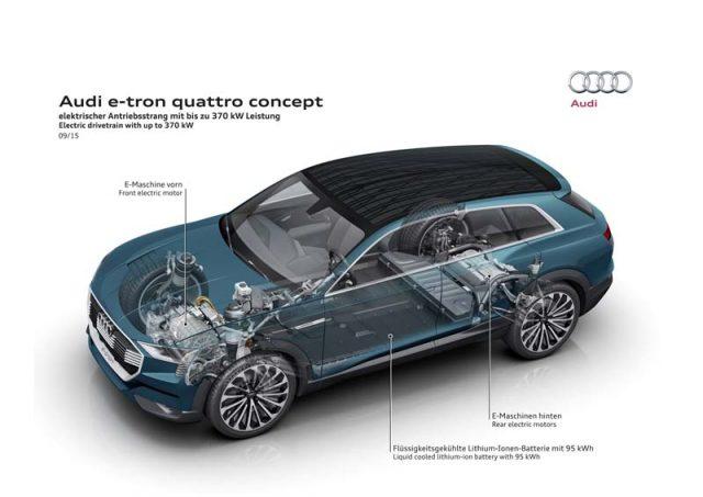 Audi-e_tron-baterias