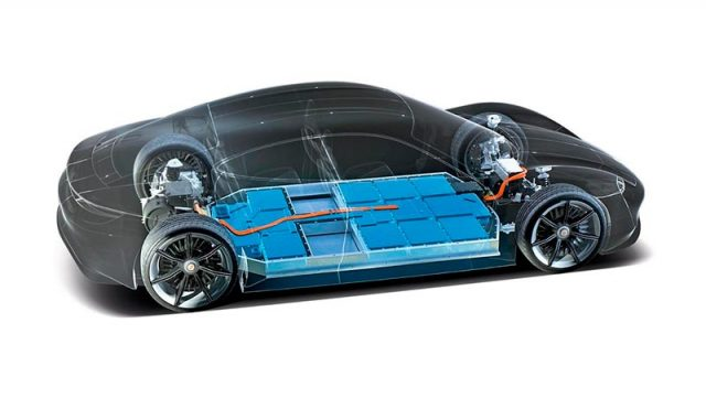 Batería del Porsche Taycan