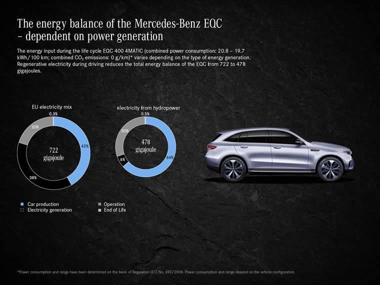 Mercedes-Benz-energia-renovable
