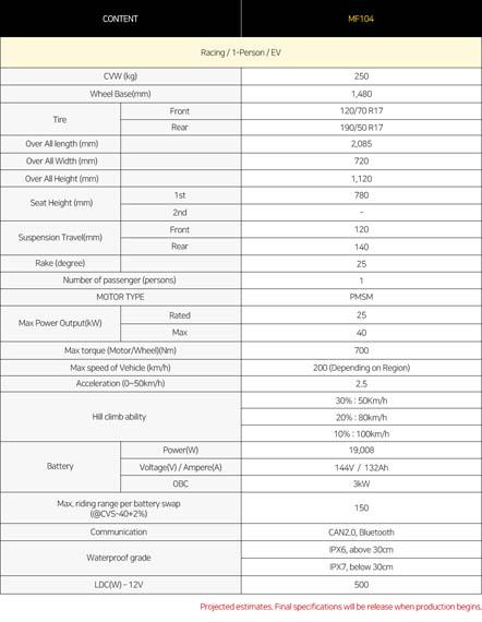 NeuWai-motocicleta-electrica-MF104_Especificaciones-Tecnicas