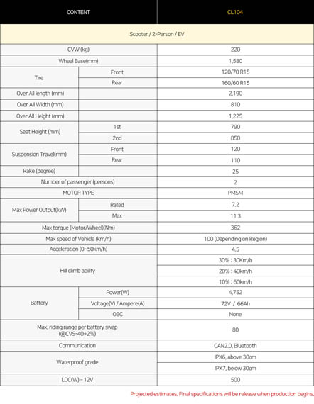 NeuWai-scooter-electrica-CL104_Especificaciones_Tecnicas