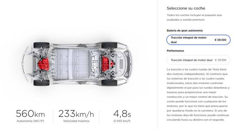 Precio-Tesla-Model3_Long-Range-Dual-Motor