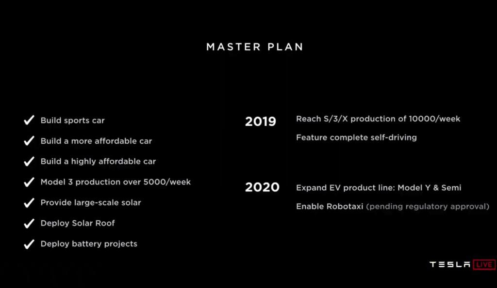 Tesla-network-robotaxi-comparticion-vehiculos-linea-tiempo