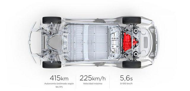 Características y prestaciones del Tesla Model 3 Standard Plus
