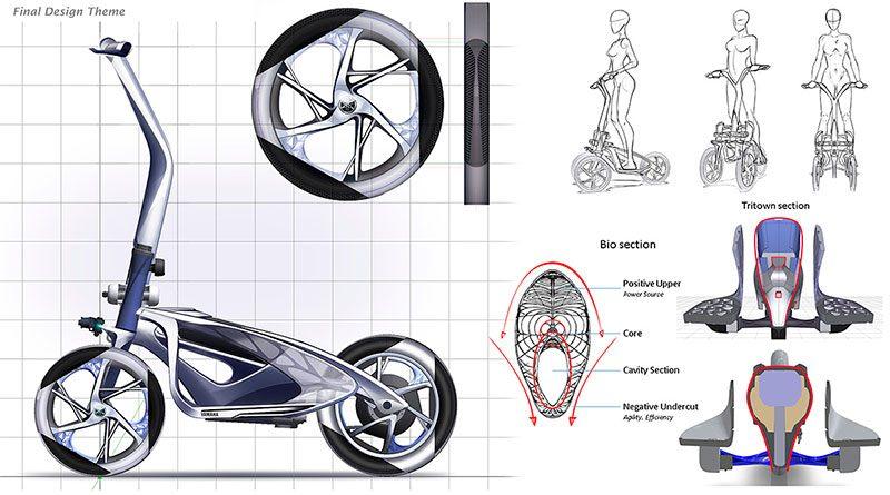 Boceto del diseño del Tritown de Yamaha