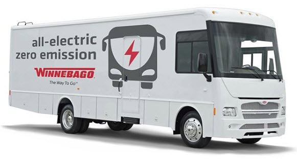 Winnebago-autocaravana_electrica01