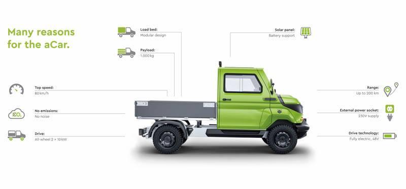 aCar-EVUM-Motors-camion-electrico