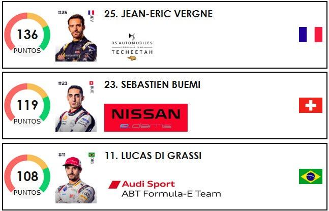 clasificacion-final-temporada-18_19-formula-e