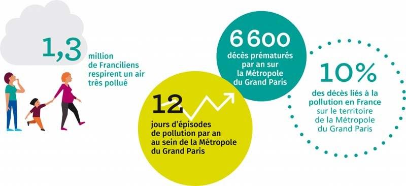 datos-contaminacion-paris