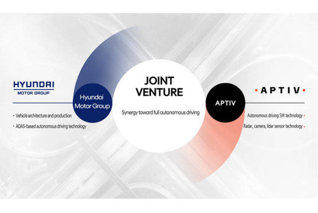 empresa-conjunta-joint-venture-hyundai-aptiv-tecnologia-autonoma
