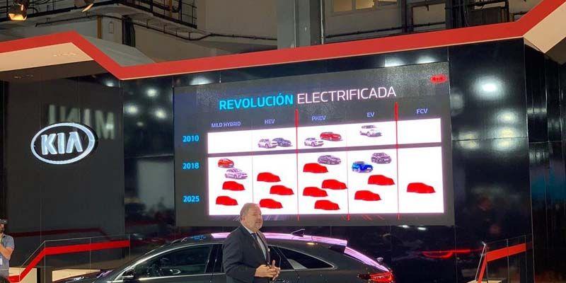 planes-kia-electrificacion-anunciados-salon-automobile-barcelona-2019