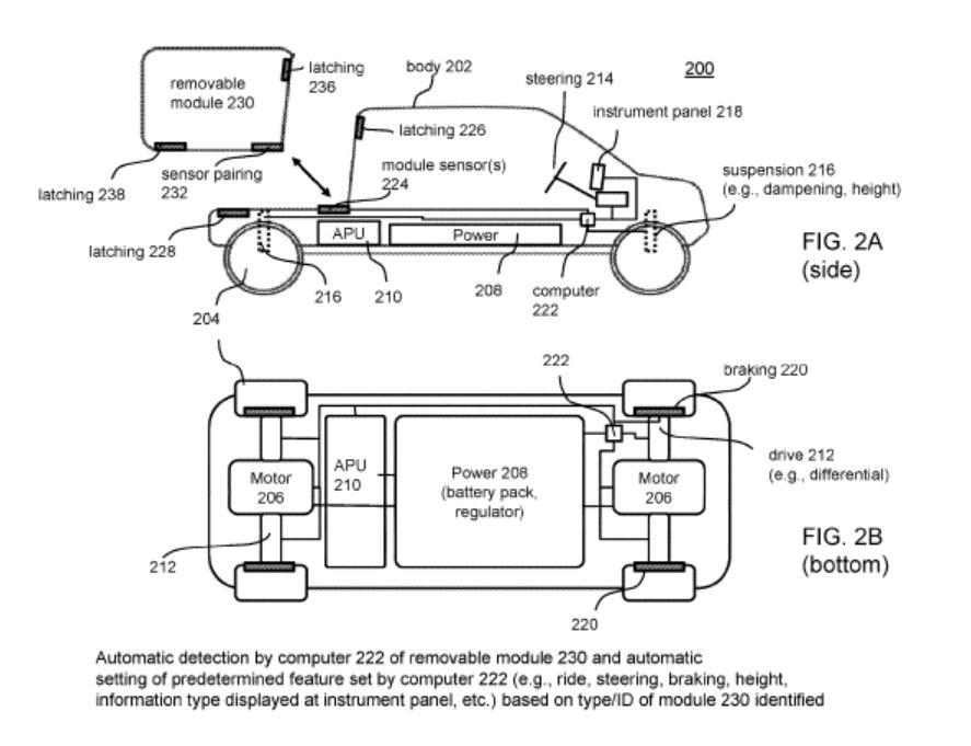 rivian-patente-configuracion-sensores-vehiculo-conozca-configuracion-actual