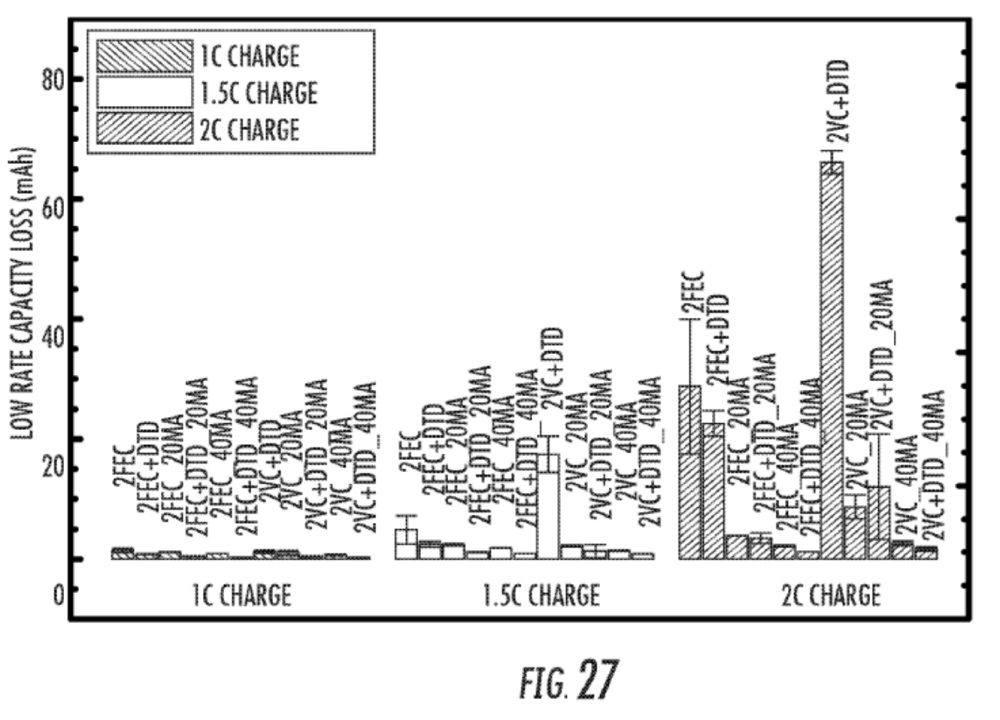 tesla-patente-celulas-baterias02
